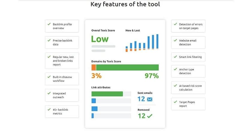 10 SEMrush tools and features